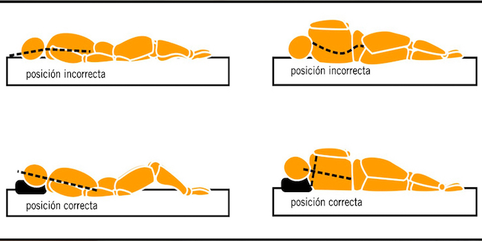 Postura-correcta-para-dormir-columna-vertebral